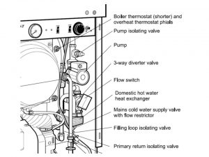 Wondrous Troubleshooting Manual Grant Boilers Guide Wiring 101 Orsalhahutechinfo